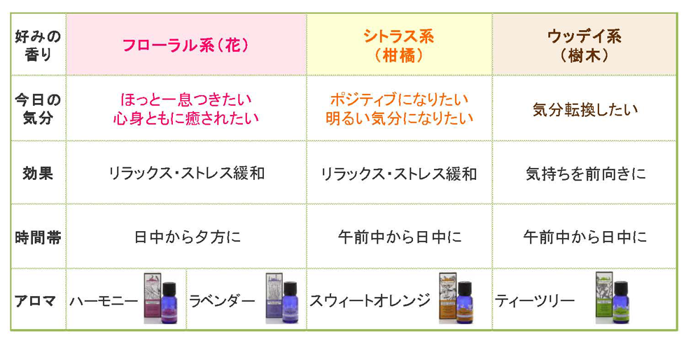 color_pop_aroma